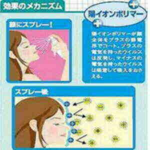 イオンパワーでウイルスを防ぐ!