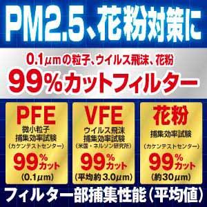 ウィルス飛沫、PM2.5、花粉対策に