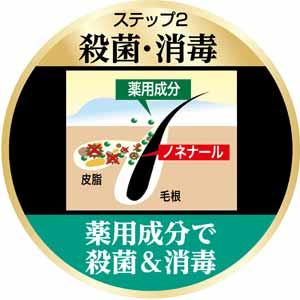 STEP2:ニオイの原因菌を薬用成分で殺菌&消毒!