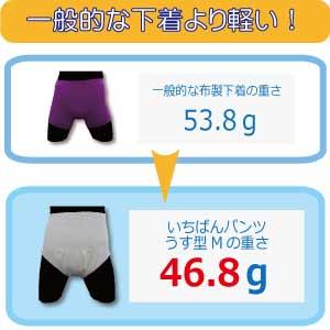 『下着より軽いパンツ』