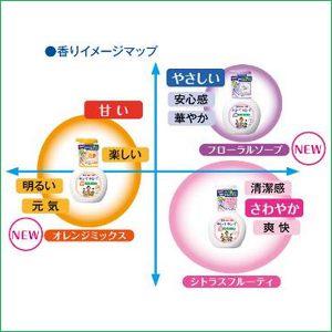 手洗い習慣がもっと楽しくなる3つの香り!