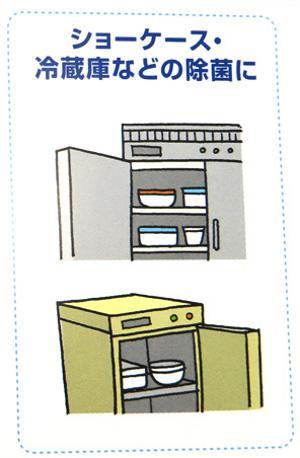 ショーケース・冷蔵庫などの除菌に