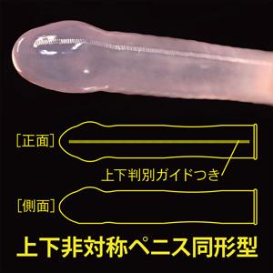 ペニス同形タイプコンドーム