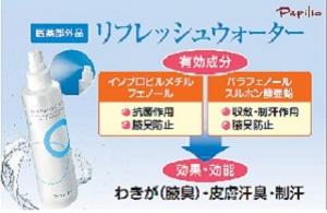 有効成分が皮膚汗臭と汗を抑えます。