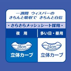 立体カーブは選べる2種類