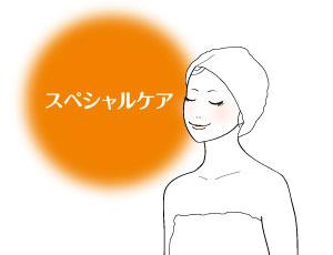 スペシャルケア(お風呂の中でヘアパック)