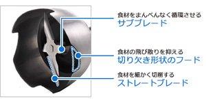 Panasonic ハンドブレンダー ブラック MX-S300-K