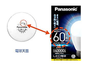 LEDの明るさ単位、ルーメンとは?2