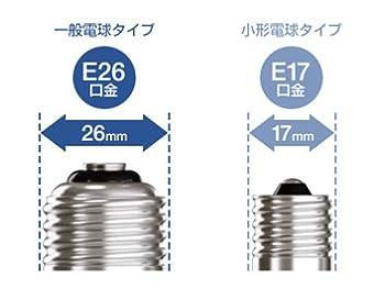 LED電球の光りの広がり方を確認