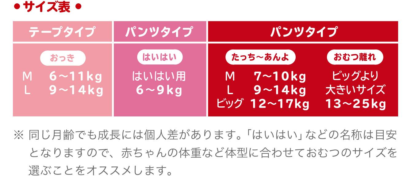 マミーポコサイズ表