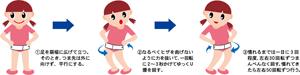 山田式 基本腰回し体操