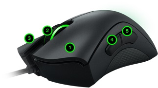 Razer [DeathAdder] chroma mouse マウスボタン