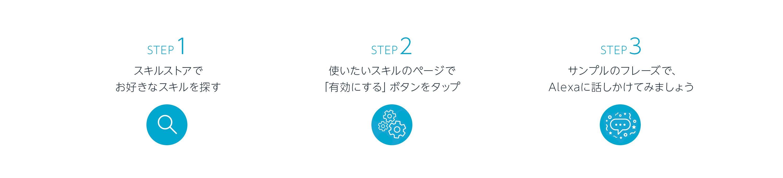 STEP1 スキルストアで お好きなスキルを探す STEP2 使いたいスキルのページで  「有効にする」ボタンをタップ STEP3 サンプルのフレーズで、Alexaに話しかけてみましょう