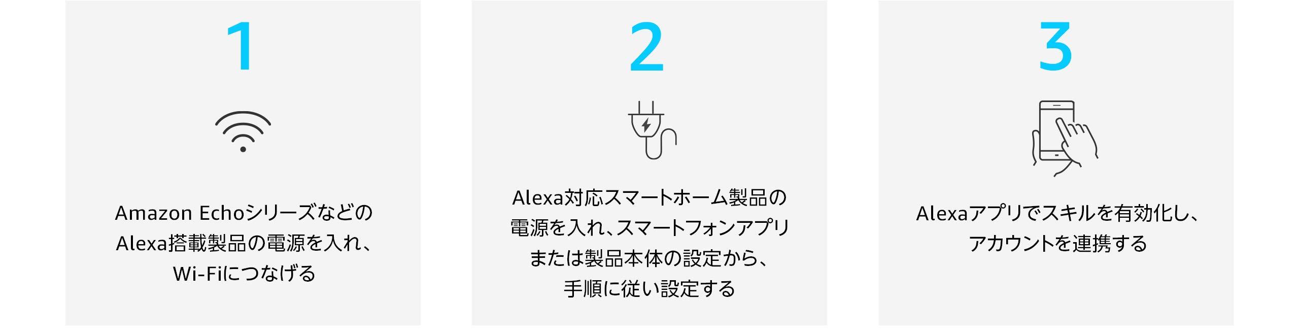 Alexa スマートホーム