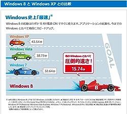 Windows 8.1の起動時間