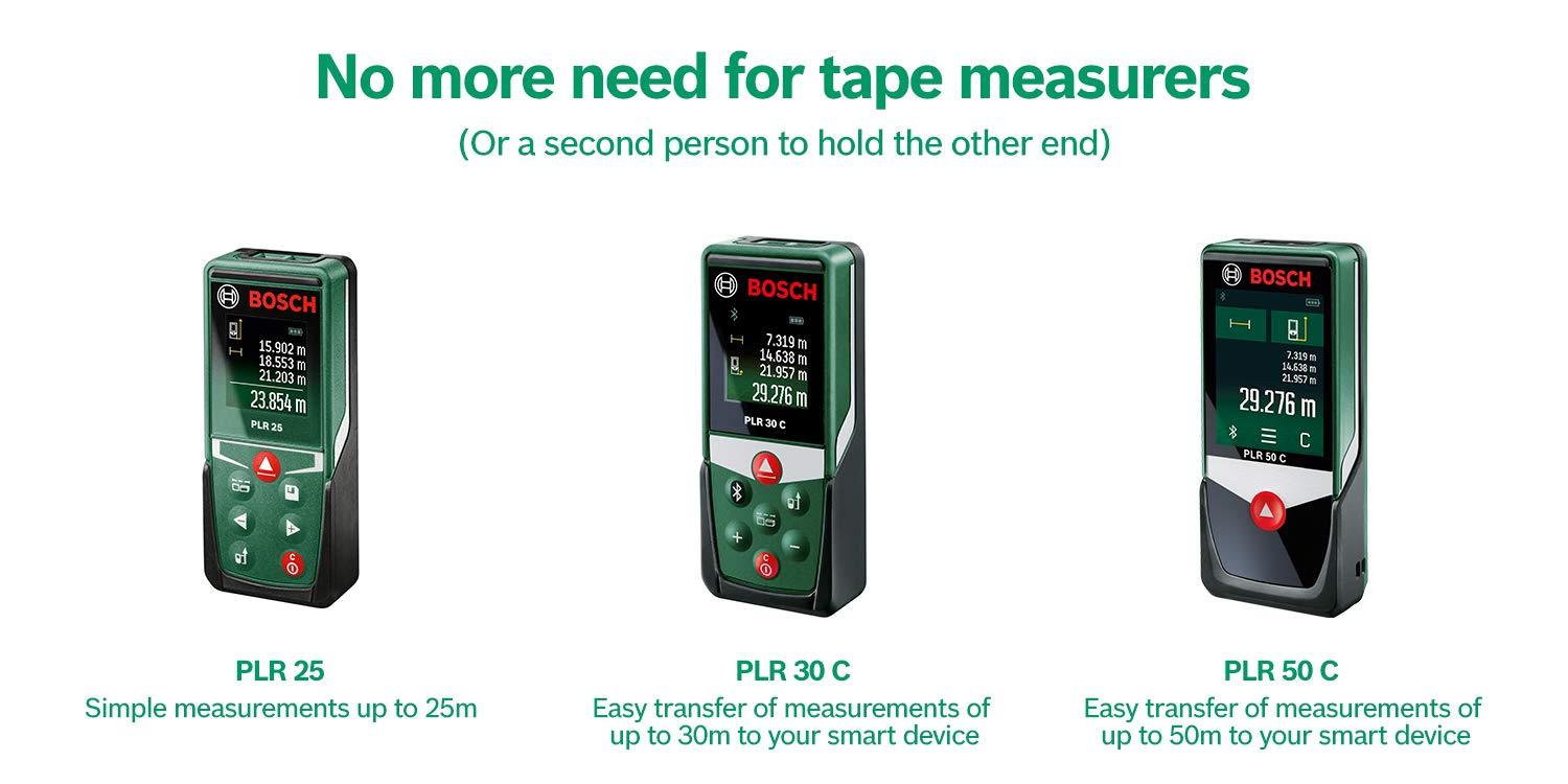 No more need for tape measurers