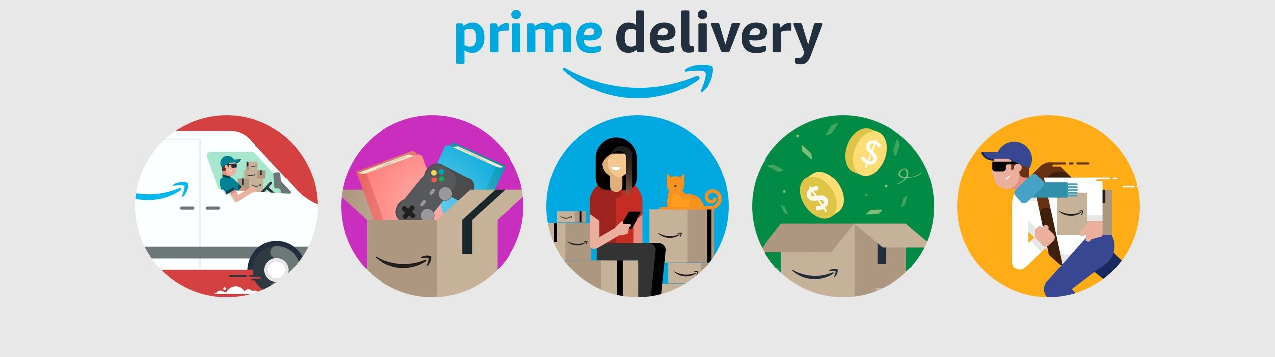 All prime delivery benefits
