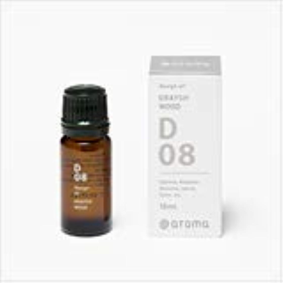 パトロール悲しみモノグラフアットアロマ 100%pure essential oil <Design air グレイッシュウッド>