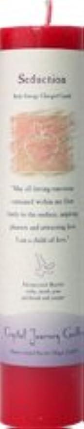 堂々たるミニチュア乳剤魔法のヒーリングキャンドル セダクション(誘惑?愛を注ぐ)