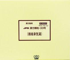 (医薬品画像)JPS漢方顆粒−33号