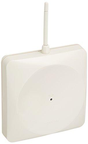 パナソニック 800 MHz帯壁取付用ワイヤレスアンテナ WX-4950A(1個)