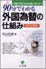 90分でわかる外国為替の仕組み 基本と常識―「円高・円安」はなぜ起こるのか?