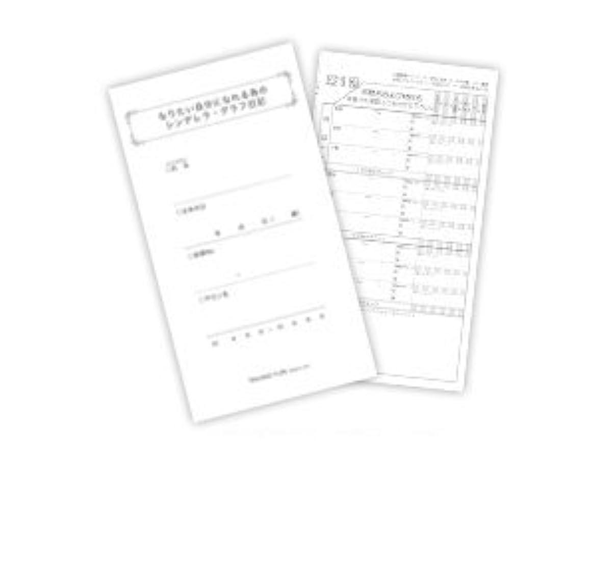 適応する運動区画シンデレラグラフ日記