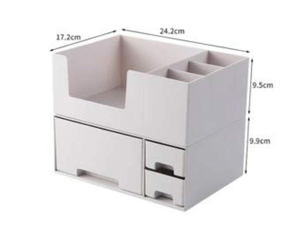 配置不名誉な一流化粧品収納ボックスプラスチックデスクトップ仕上げボックスマスクスキンケア製品ラック口紅ボックス収納 (Color : ホワイト)