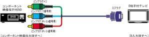 JVCケンウッド ビクター コンポーネントビデオコード 3M D端子-3ピン VX-DS230