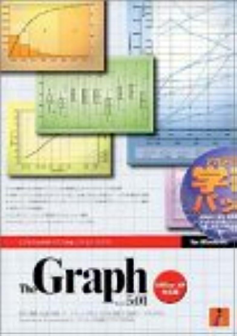 中央値またはどちらかリレーThe Graph Ver5.01 for Windows アカデミックパック