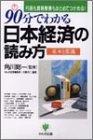 90分でわかる日本経済の読み方 基本と常識―円高も貿易摩擦もまとめてつかめる!