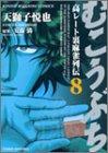 むこうぶち—高レート裏麻雀列伝 (8) (近代麻雀コミックス)