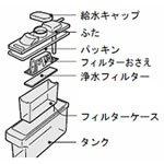 シャープ 冷蔵庫用 給水タンク(2014210054)