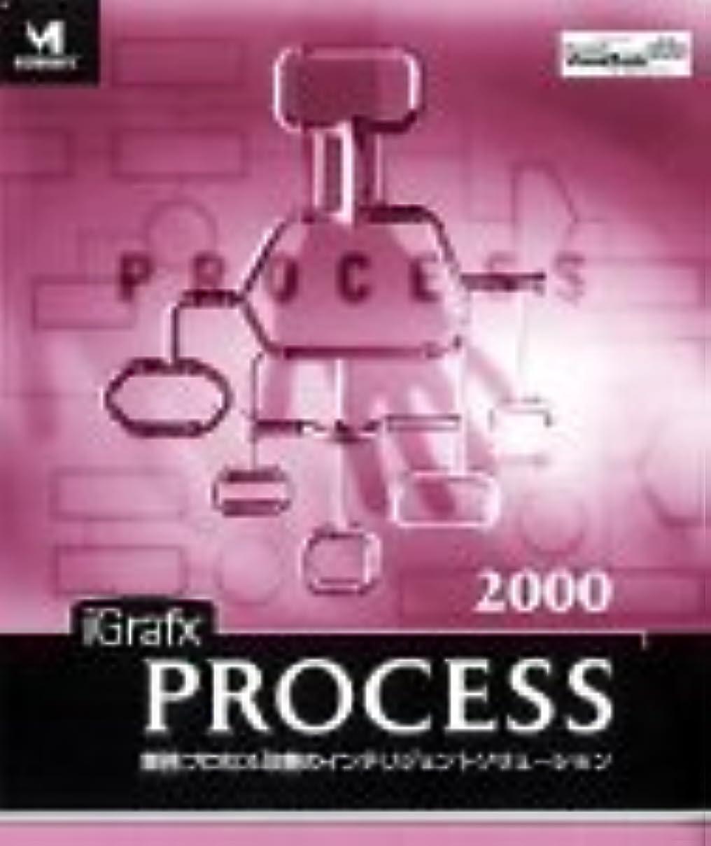 長老九時四十五分牛肉iGrafx Process 2000