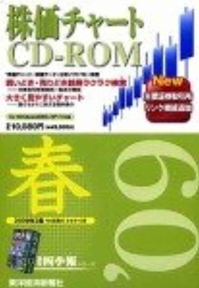 できないフィルタスキー株価チャートCD-ROM2009年2集春号