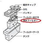 シャープ 冷蔵庫用 浄水フィルター(201 337 0070)