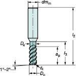 サンドビック コロミルプルーラ 超硬ソリッドエンドミル 1640 R216.33-05045-CC11P
