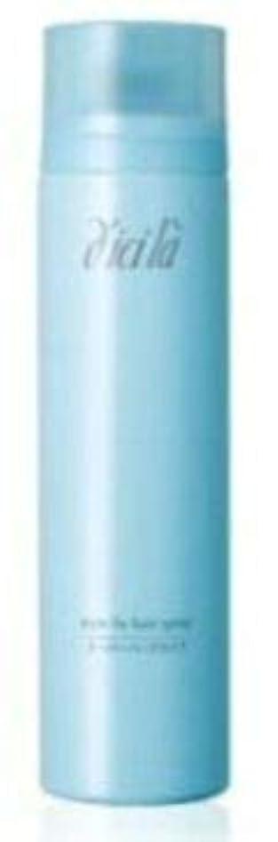 ソーセージ測定バースディシラ スタイルフィックスヘアスプレー