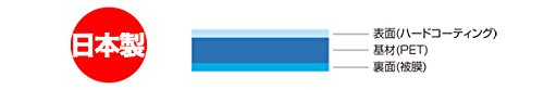 OverLay Brilliant for Dell XPS 13 (9360/9350) (タッチパネル機能非搭載モデル) フッ素加工 指紋がつきにくい 防指紋 光沢 液晶 保護 シート フィルム OBXPS13NT9350/1