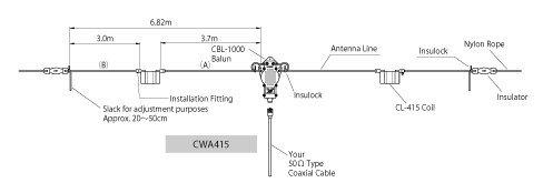 [해외]Comet CWA415 HF 대역 다이폴 안테나 세트 CWA415/Comet CWA-415 HF band dipole antenna set CWA 415