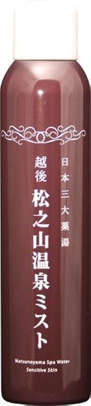 メモロビー突進松之山温泉ミスト200g