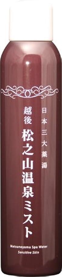 試用手首歯車松之山温泉ミスト200g