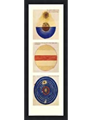 抽象円I by Martianus Capella – 8 x 22インチ – アートプリントポスター LE_71218-F101-8x22