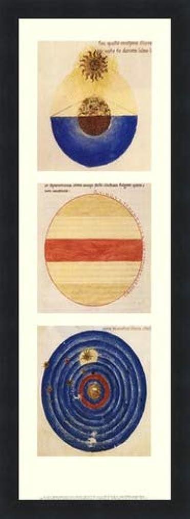 折り目山積みの保護抽象円I by Martianus Capella – 8 x 22インチ – アートプリントポスター LE_71218-F101-8x22