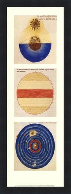 麻痺危険にさらされている危険にさらされている抽象円I by Martianus Capella – 8 x 22インチ – アートプリントポスター LE_71218-F101-8x22