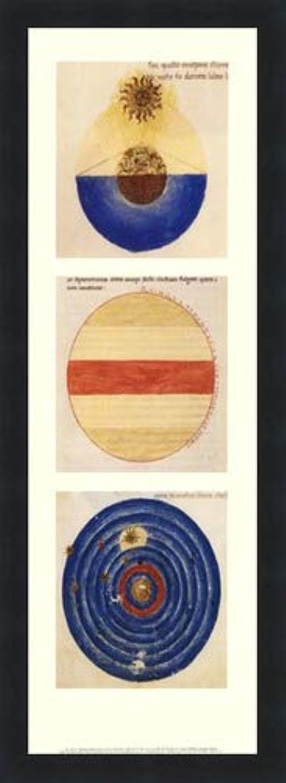 持っているブランド名メイエラ抽象円I by Martianus Capella – 8 x 22インチ – アートプリントポスター LE_71218-F101-8x22