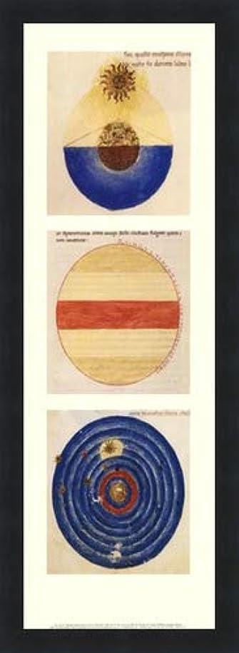 酸素裂け目スカート抽象円I by Martianus Capella – 8 x 22インチ – アートプリントポスター LE_71218-F101-8x22