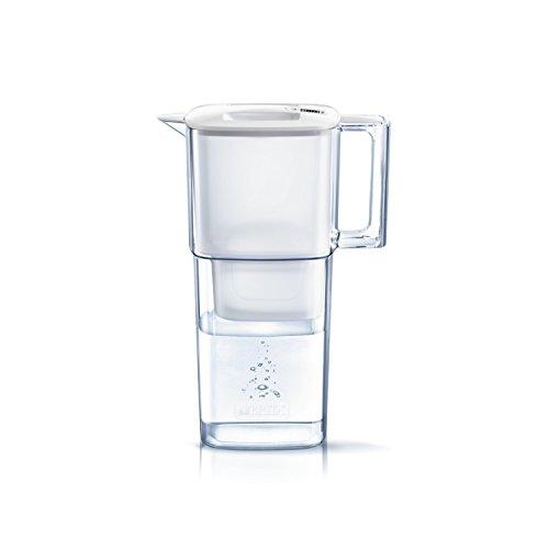 ブリタ 浄水 ポット 1.1L リクエリ マクストラプラス ...