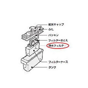 シャープ 冷蔵庫用浄水フィルター(2013370086)[適...