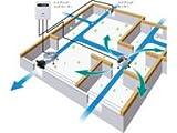 セイホープロダクツ タービンユニットB 撹拌型 UN-TUB-CBH 床下換気扇
